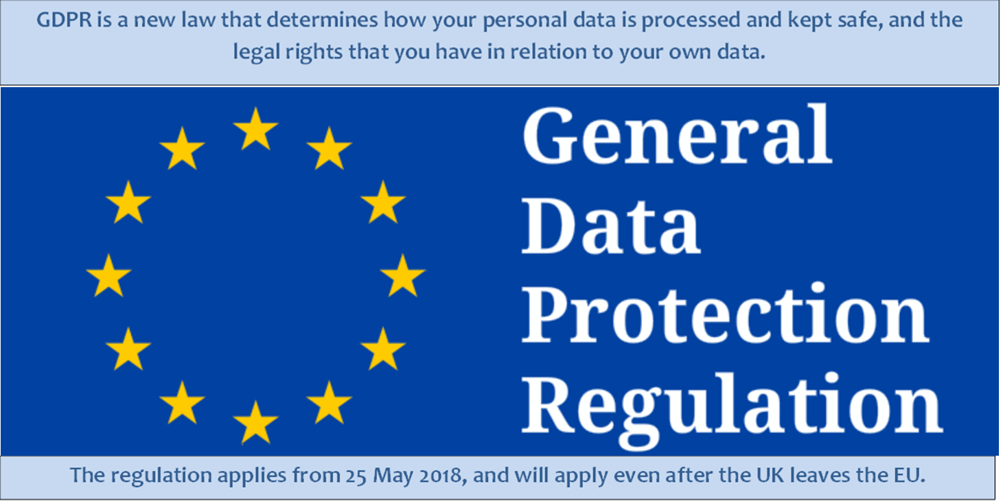 GDPR is a new law that determines how your personal data is processed and kept safe and the legal rights that you have in relation to your own data. The regulation applies from 25 May 2018 and will apply even after the UK leaves the EU